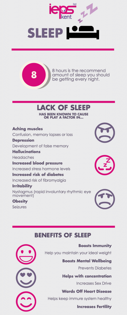 inforgraphic about symptoms induced by lack of sleep